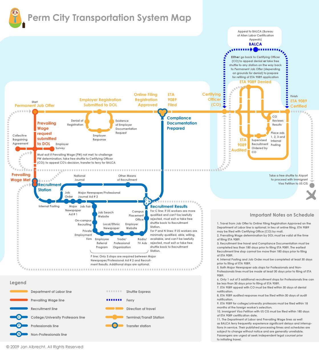 PERM city subway map